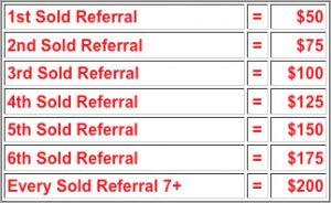 referralrewardschart